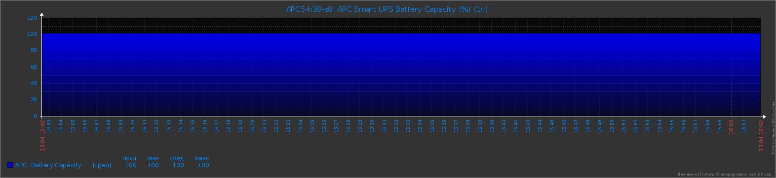APC Smart UPS - Battery Capacity